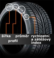rozmery pneumatiky